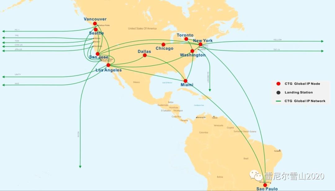中美之间的直连网络还能撑多久?