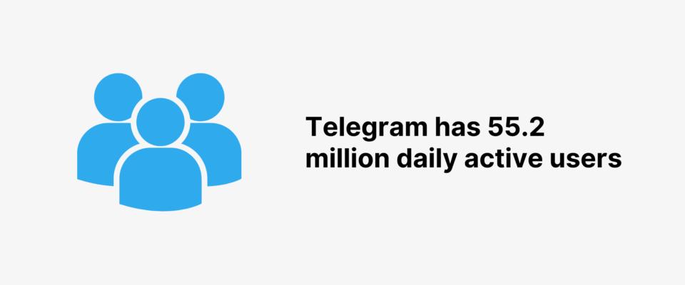 Telegram 日活用户数量